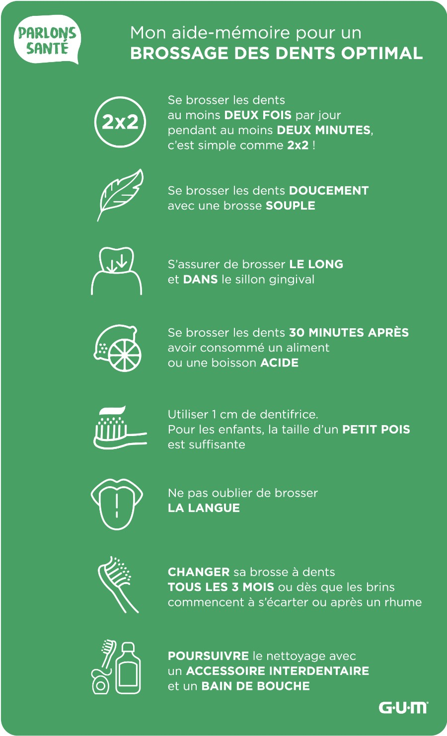 Checklist Brossage des dents